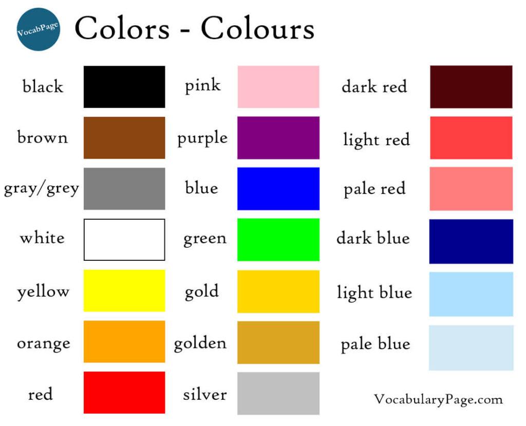 základy angličtiny: barvy