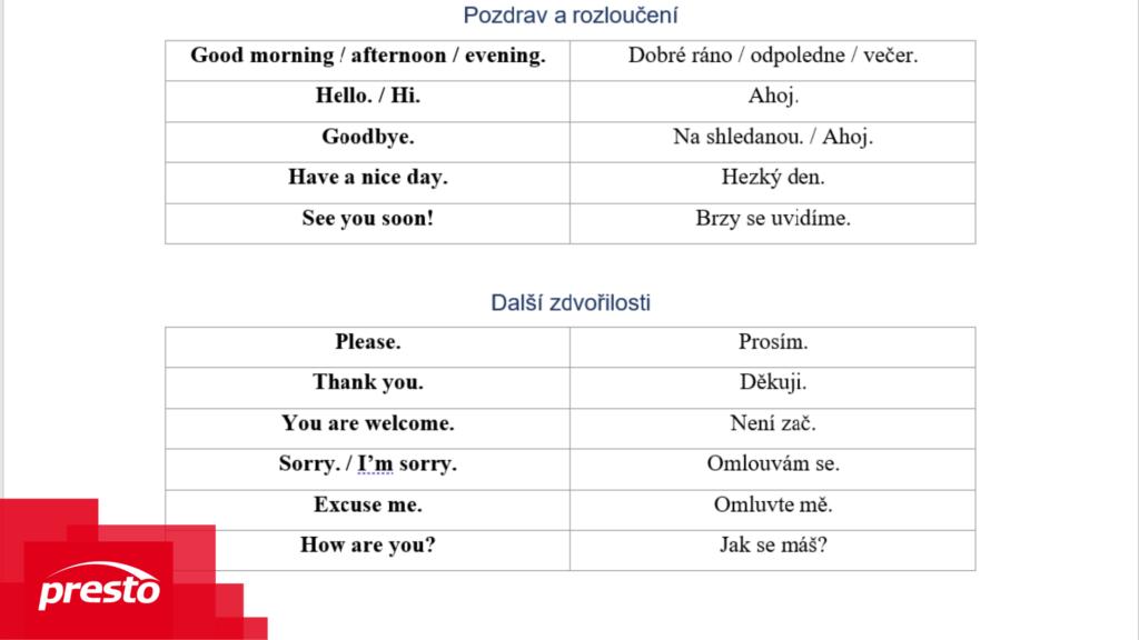 anglické fráze